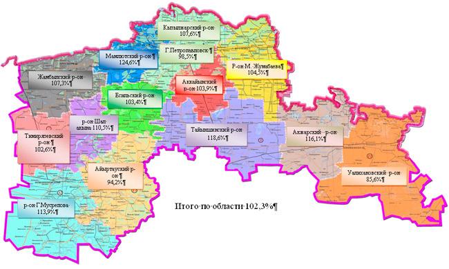 Справка об итогах социально-экономического развития Северо-Казахстанской области
